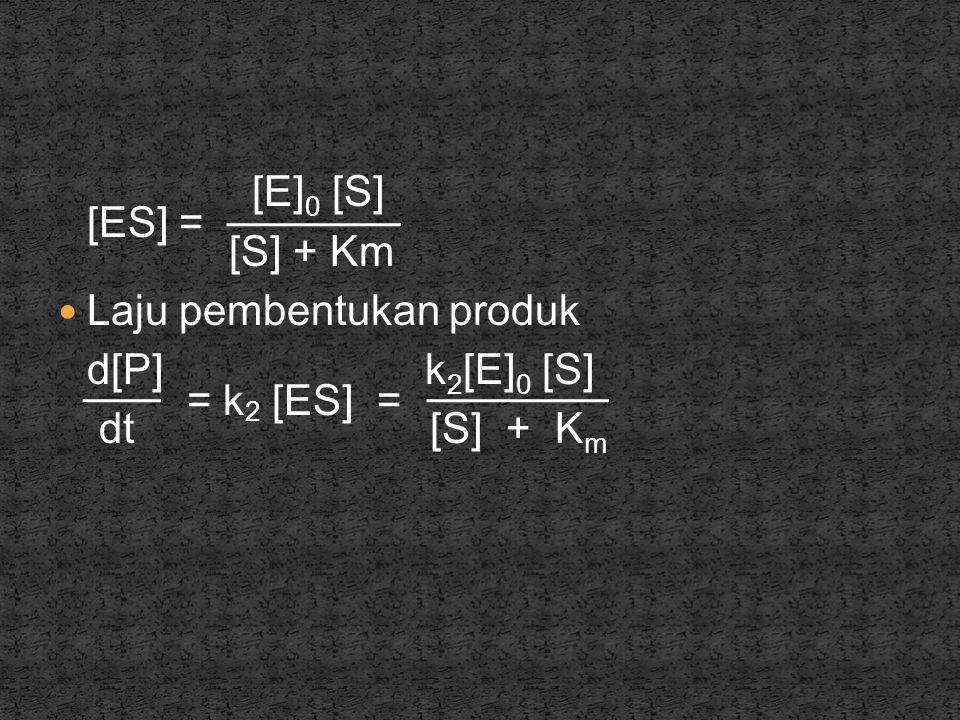 [ES] = [E]0 [S] [S] + Km. Laju pembentukan produk.